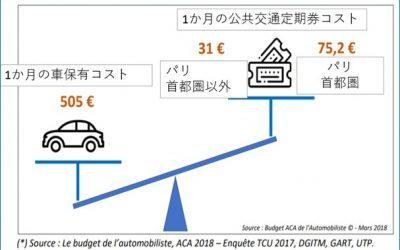 運輸と経済10月号 上下分離 第2回
